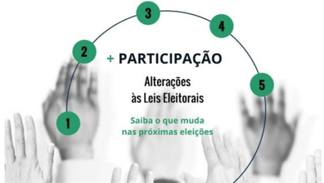 ParticipaoAlteraosLeisEleitorais_C_0_1594657972.